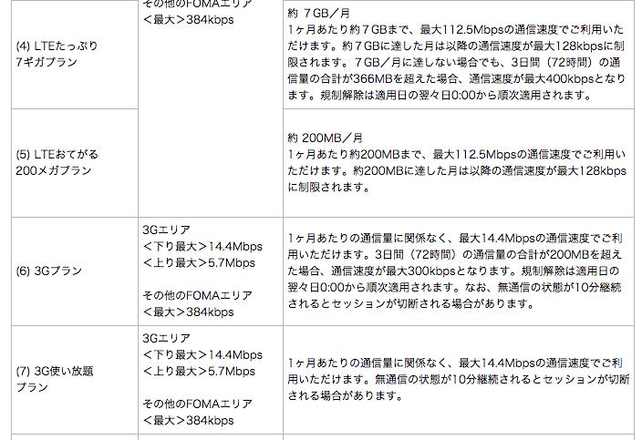 f:id:tabimoba:20140910020528p:plain:w500