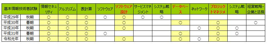 f:id:tabinidetakamo:20200219215120p:plain