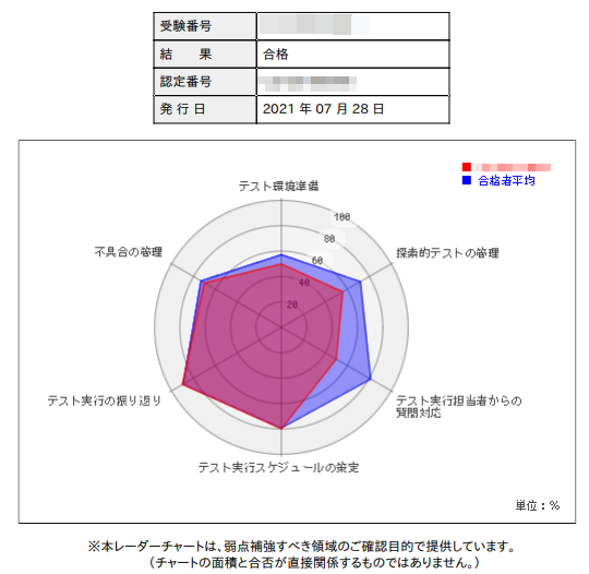 f:id:tabinidetakamo:20210814091722p:plain