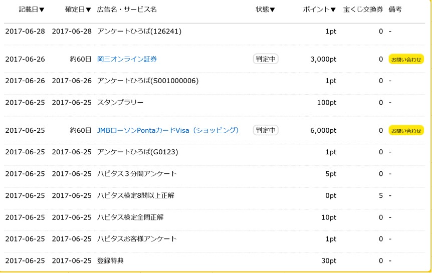 f:id:tabinokiroku23:20170628220824j:plain
