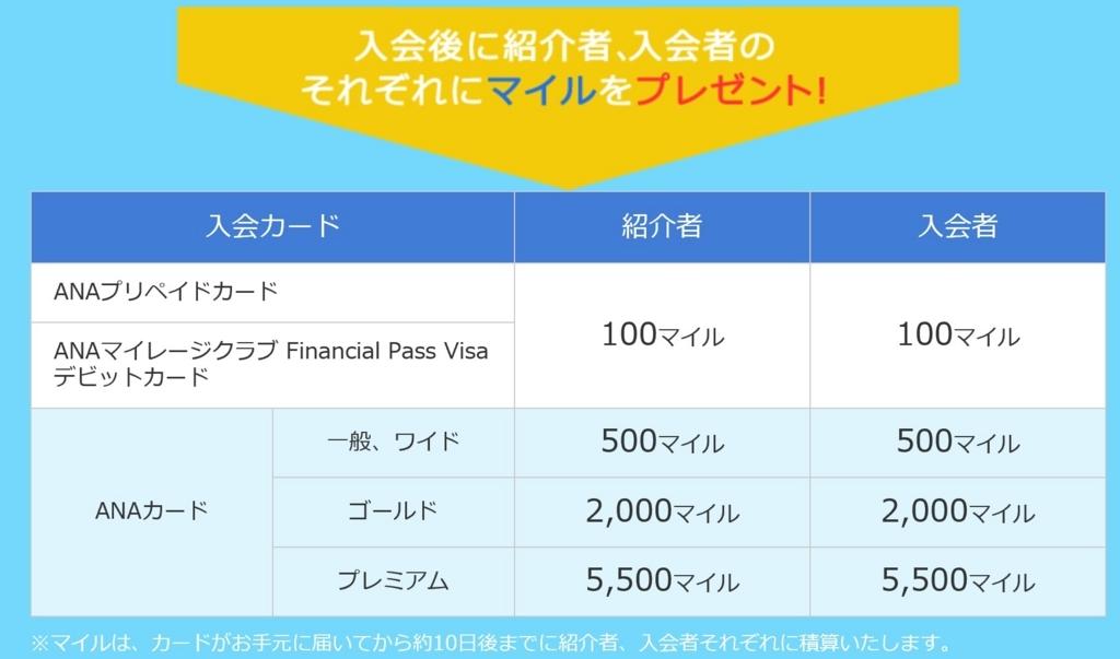 f:id:tabinokiroku23:20170722113852j:plain