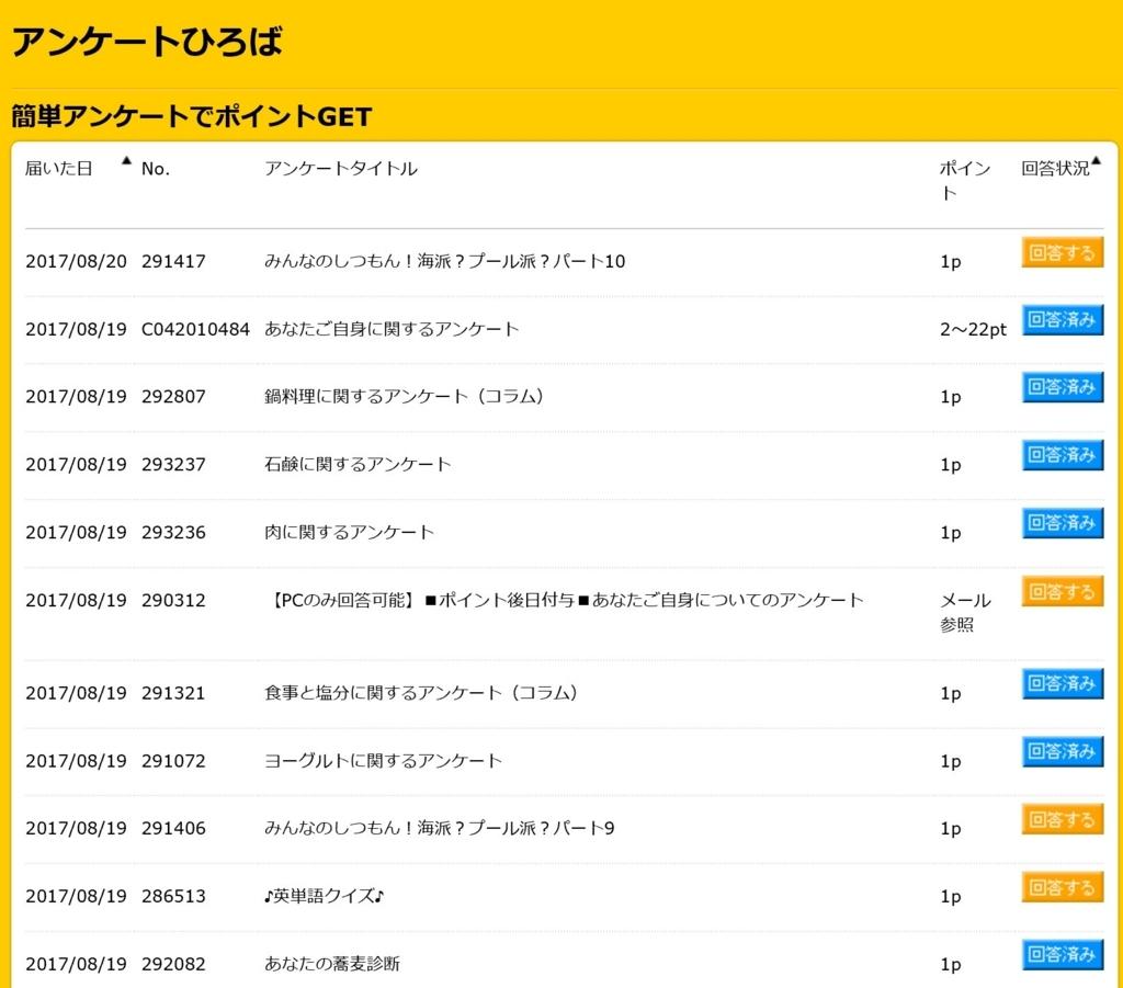 f:id:tabinokiroku23:20170820221839j:plain