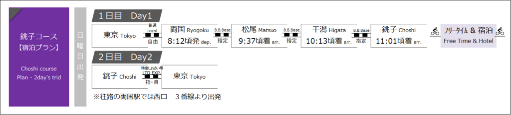 f:id:tabirin:20180204213900p:plain