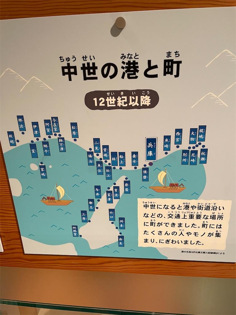 f:id:tabiryokouchang:20210107194356j:image