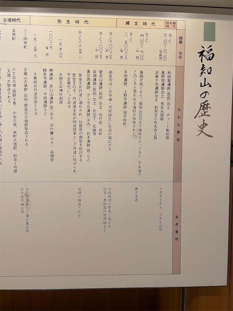 f:id:tabiryokouchang:20210114103356j:image