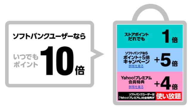 f:id:tabisuki2017:20170704142800p:plain