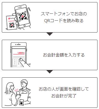 f:id:tabisuki2017:20181205180205p:plain
