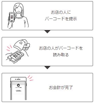 f:id:tabisuki2017:20181205180227p:plain