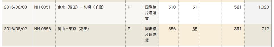 f:id:tabitobu:20160810122104p:plain