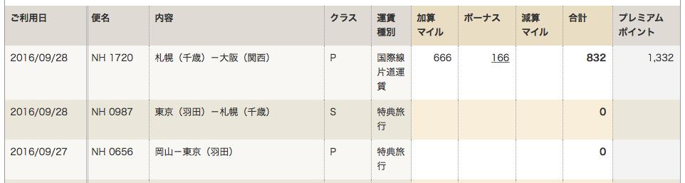f:id:tabitobu:20160930205428p:plain