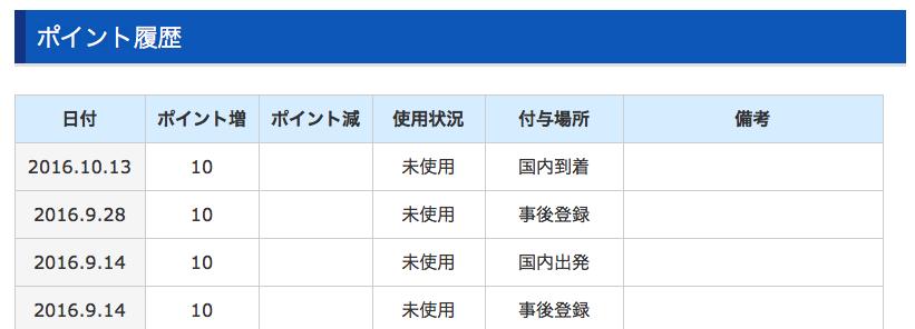 f:id:tabitobu:20161020115004p:plain