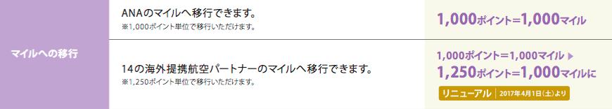 f:id:tabitobu:20161115141020p:plain