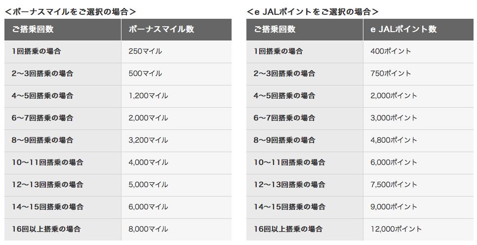 f:id:tabitobu:20170105223802p:plain