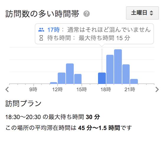 f:id:tabitsu:20171223173321p:plain
