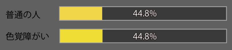 f:id:tableturning:20210123213927p:plain