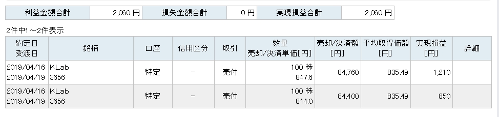 f:id:tabosuke:20190416152524j:plain
