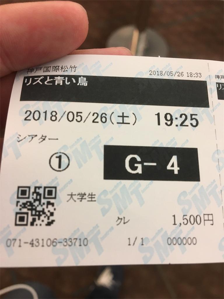 f:id:tabunsuguakiru:20180527094912j:image
