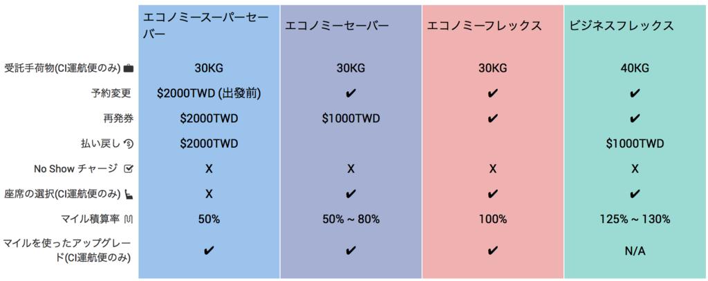 f:id:tachi221:20180315001958p:plain