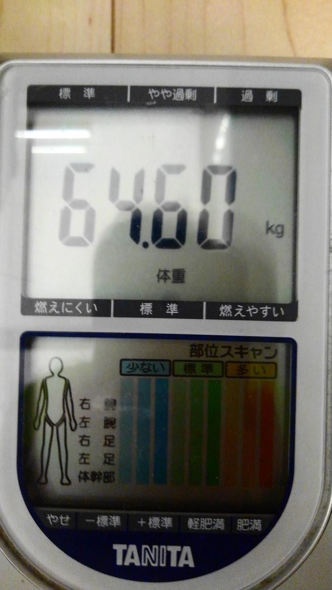 f:id:tachi_san:20190827081935j:plain