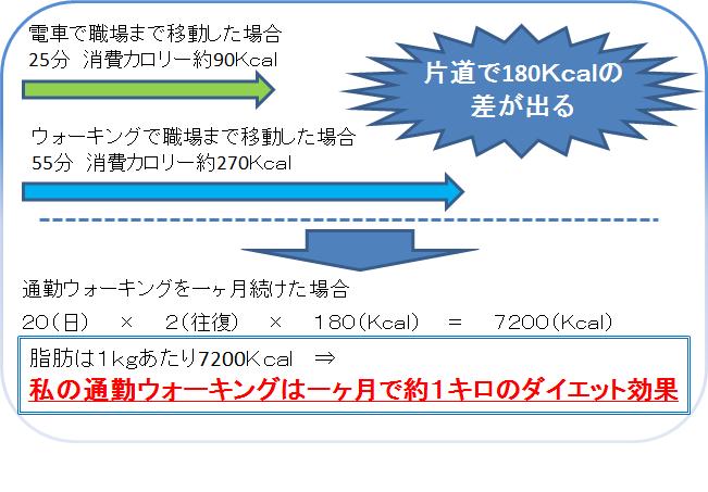 f:id:tachi_san:20191013085528p:plain