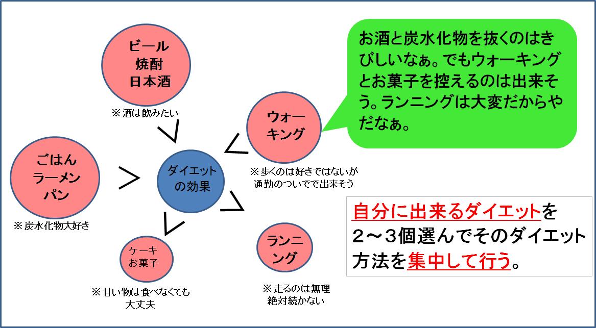 f:id:tachi_san:20191027051455p:plain