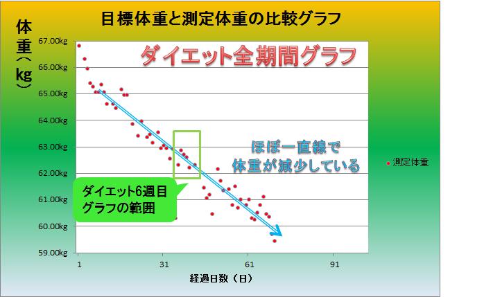 f:id:tachi_san:20191027052718p:plain