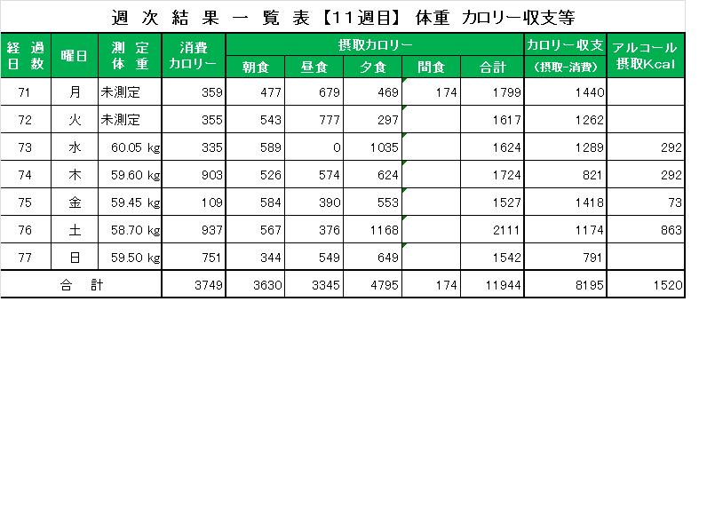 f:id:tachi_san:20191108082732p:plain