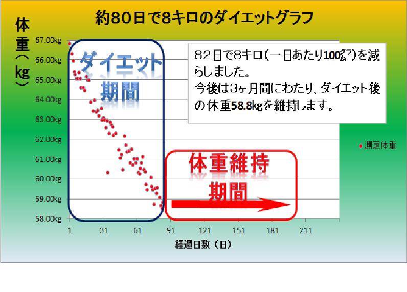 f:id:tachi_san:20191109043537p:plain