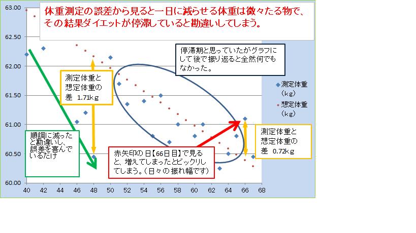 f:id:tachi_san:20191201101858p:plain