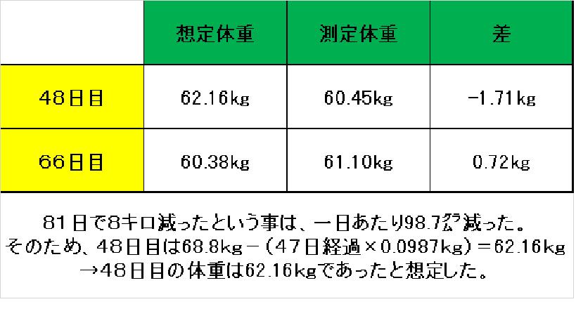 f:id:tachi_san:20191201103913p:plain