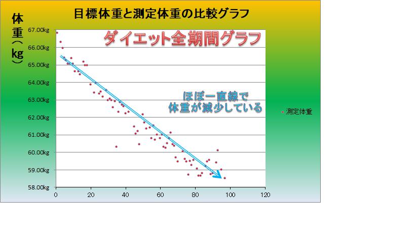 f:id:tachi_san:20191202062713p:plain