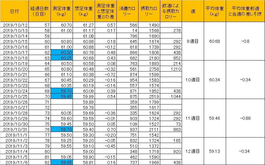 f:id:tachi_san:20191202062852p:plain