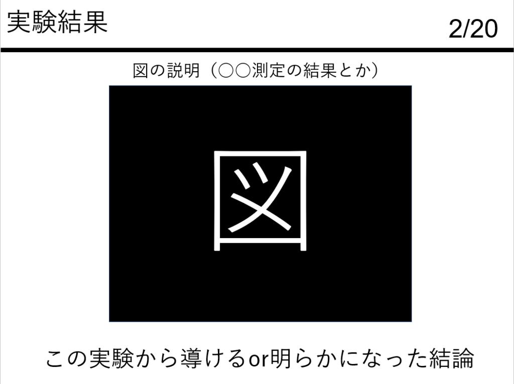 f:id:tachibanashin:20190216140218p:plain