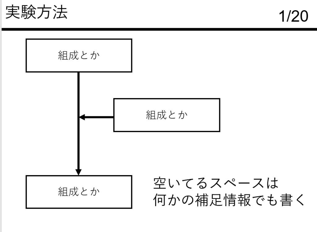 f:id:tachibanashin:20190216142202p:plain