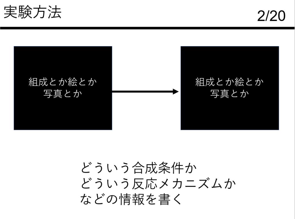 f:id:tachibanashin:20190216142218p:plain