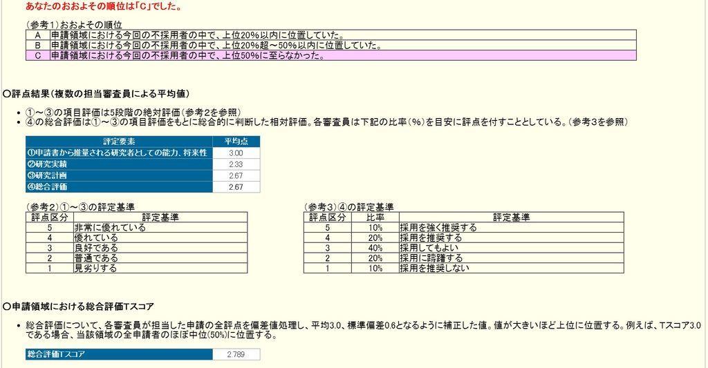 f:id:tachibanashin:20190221021849j:plain