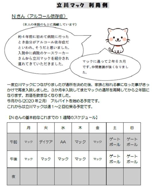 f:id:tachikawa-mac:20200220110104j:plain