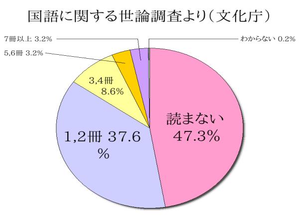 f:id:tachikawa_12:20200406132907p:plain