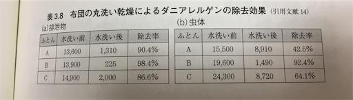 f:id:tachikawa_12:20200622110334j:plain
