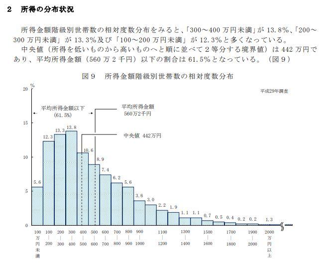 f:id:tachikawa_12:20200627205151j:plain