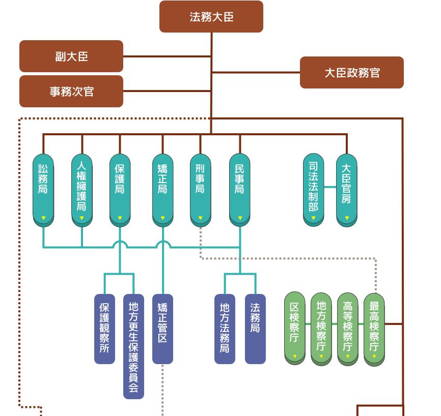 f:id:tachikawa_12:20210413122717p:plain