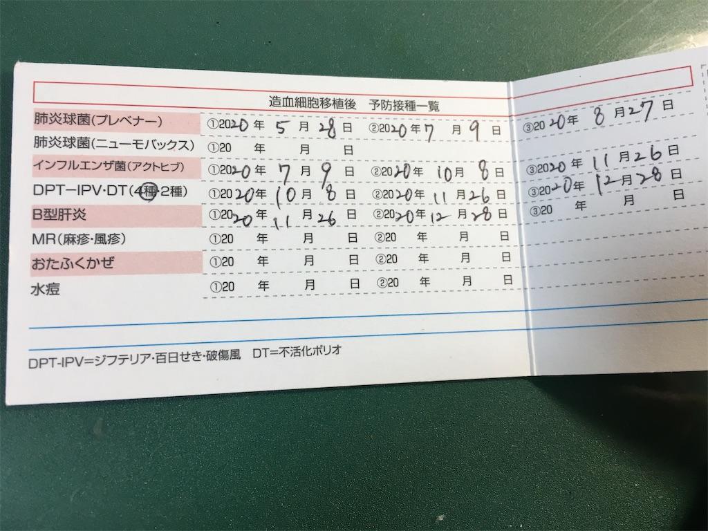 f:id:tachikawax:20201231212204j:image