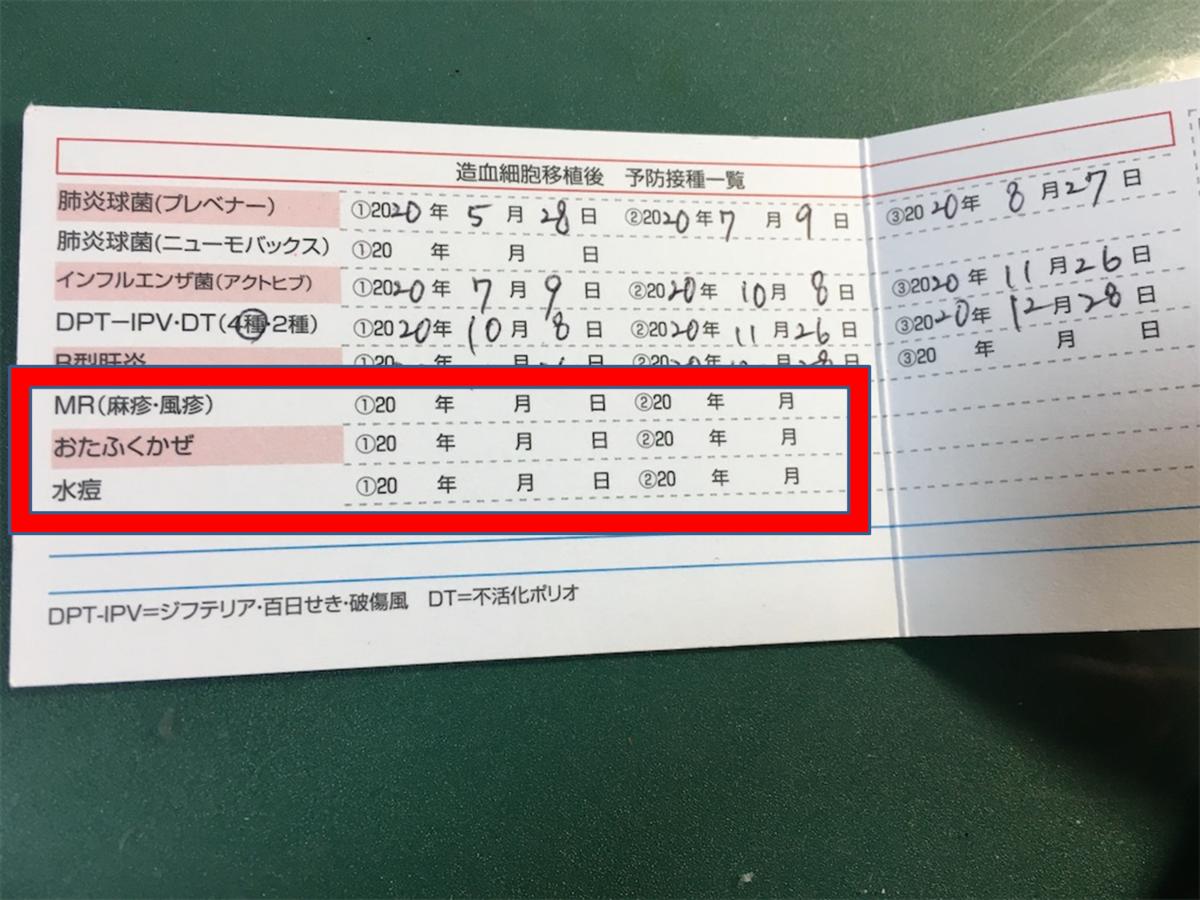 f:id:tachikawax:20201231213153p:plain
