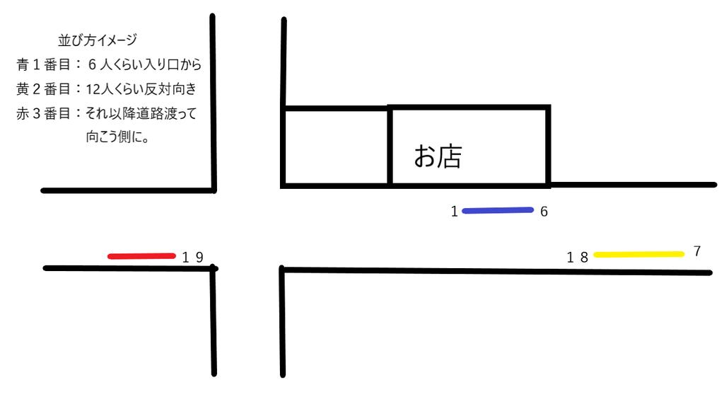 f:id:tachikaze168:20180913001722p:plain