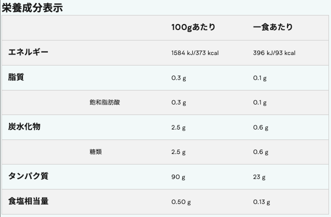 f:id:tachimimi:20210606105837p:plain