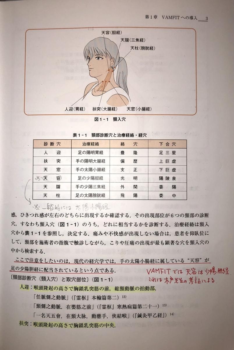 f:id:tacoharumaki:20200309183634j:plain