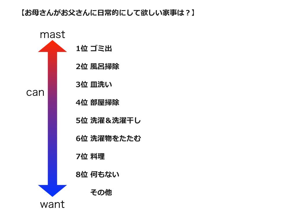 f:id:tadaima_miki:20160914223826j:plain