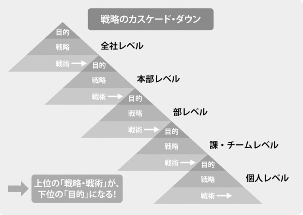 f:id:tadaken3:20190127213803j:plain