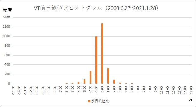 f:id:tadano_budai:20210130111950j:plain
