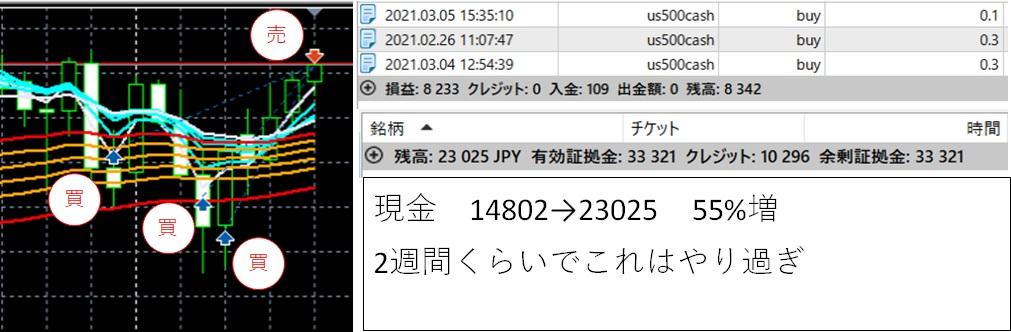 f:id:tadano_budai:20210311205956j:plain